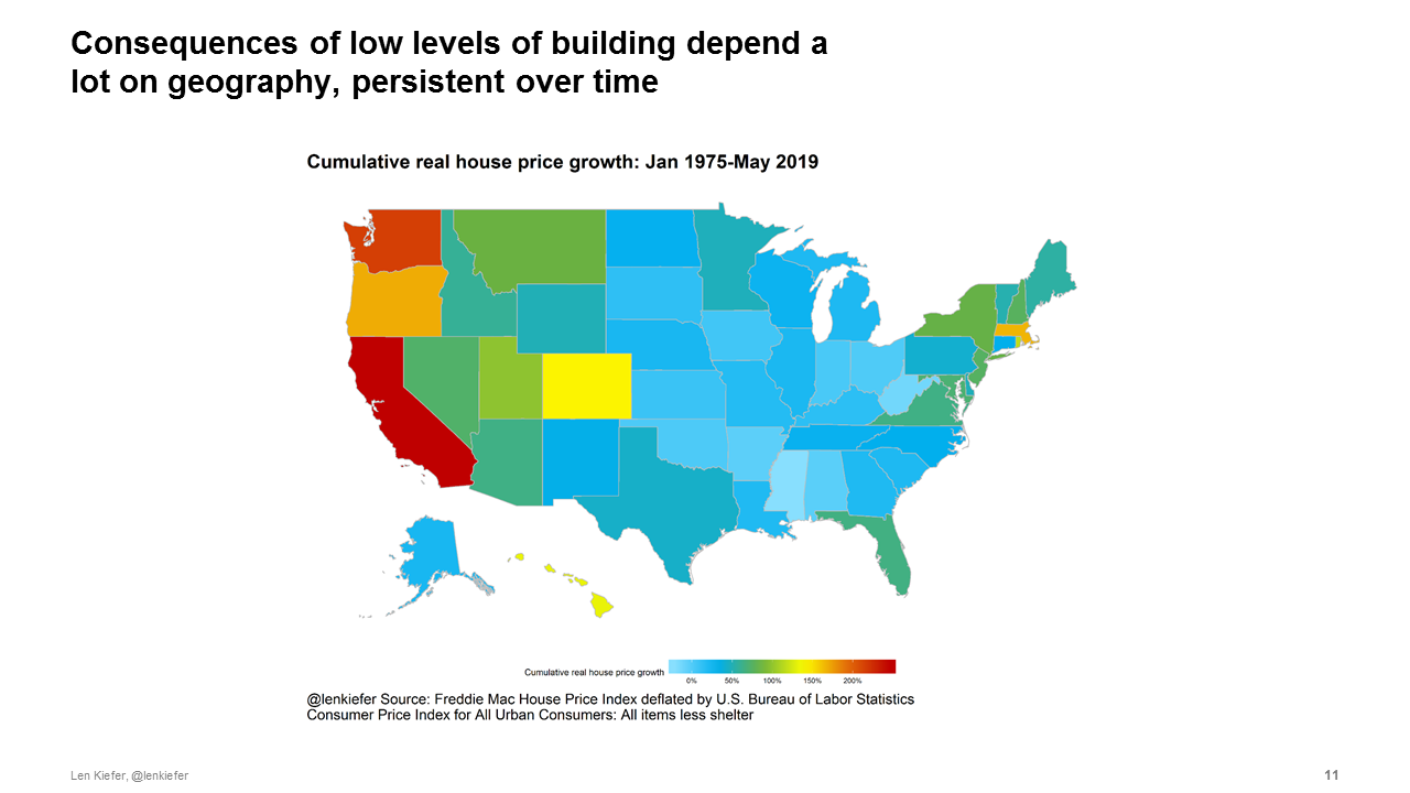 Choropleth map of the U.S. showing real house price growth by state from the period January 1975 to May 2019