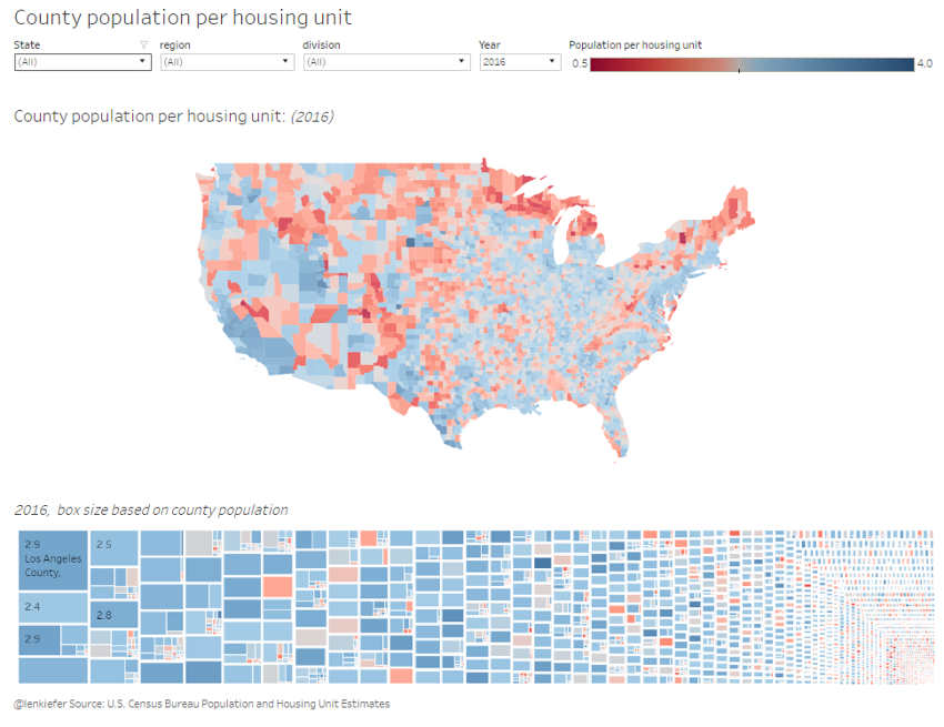 Housing supply, population, and house prices: Tableau