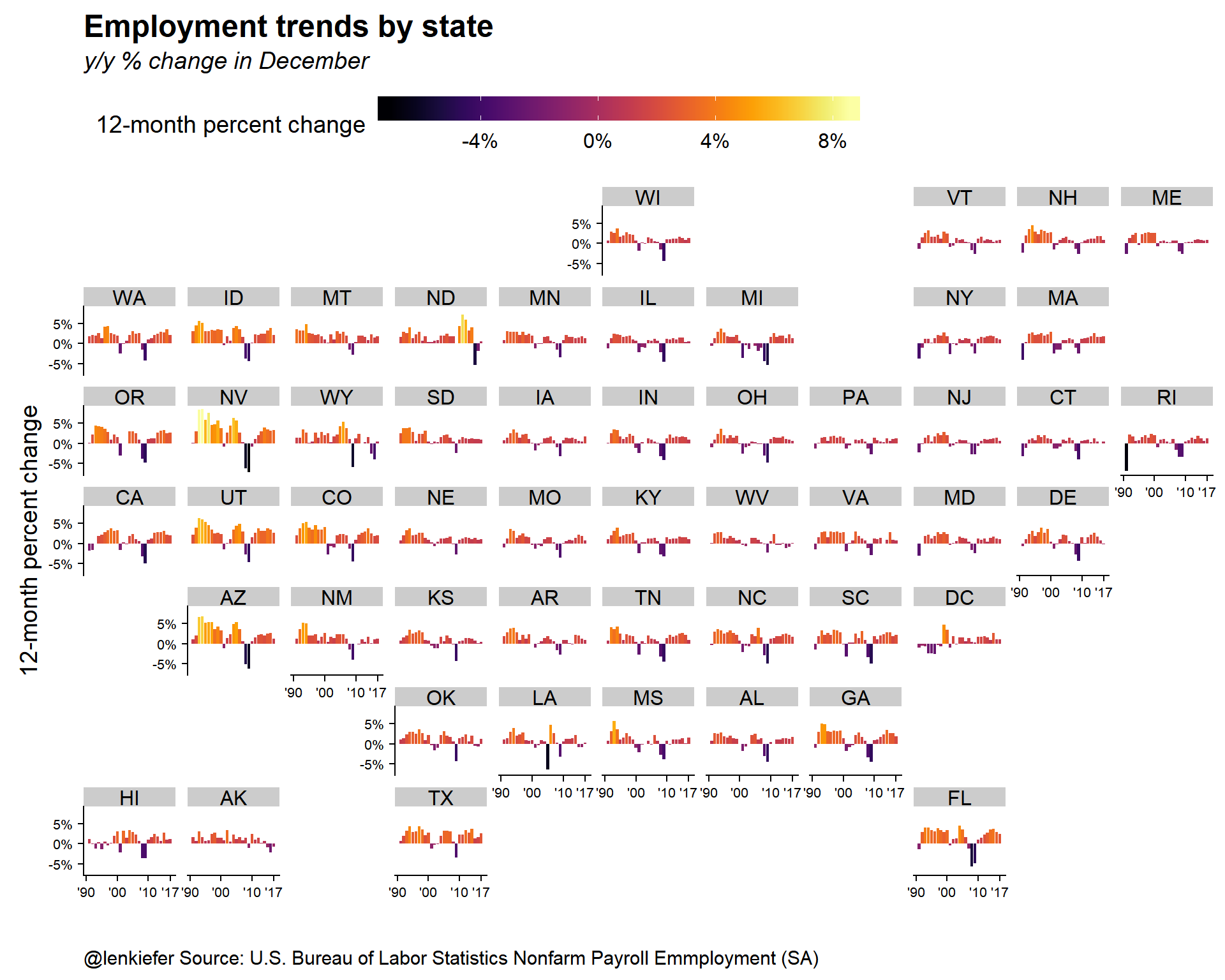Employment growth and house price trends len kiefer now we can combine the employment and house price trends into a single plot this is a bivariate tilegrid map we made last year buycottarizona Gallery