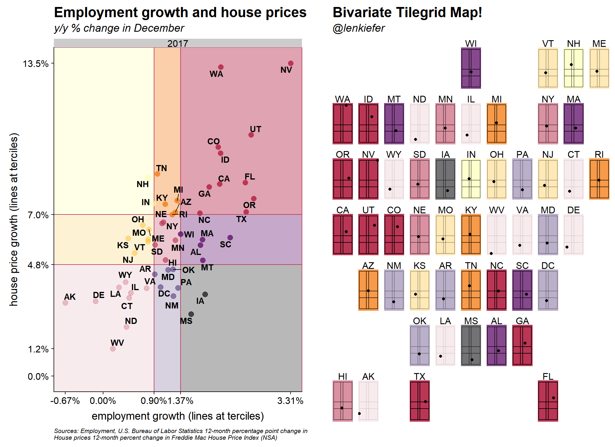Employment growth and house price trends len kiefer panelidjor elementlinecolour na panelidminor elementlinecolour na labsxytitlebivariate tilegrid map buycottarizona Gallery